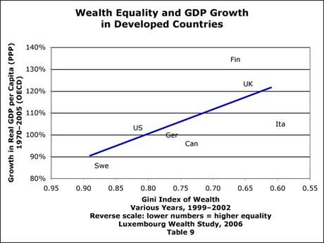 wealth_equality_1
