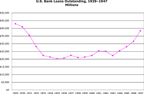 bank-loans1