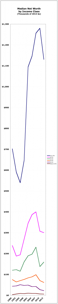 scf graph
